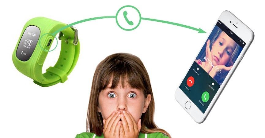 Детские часы c GPS кнопка SOS